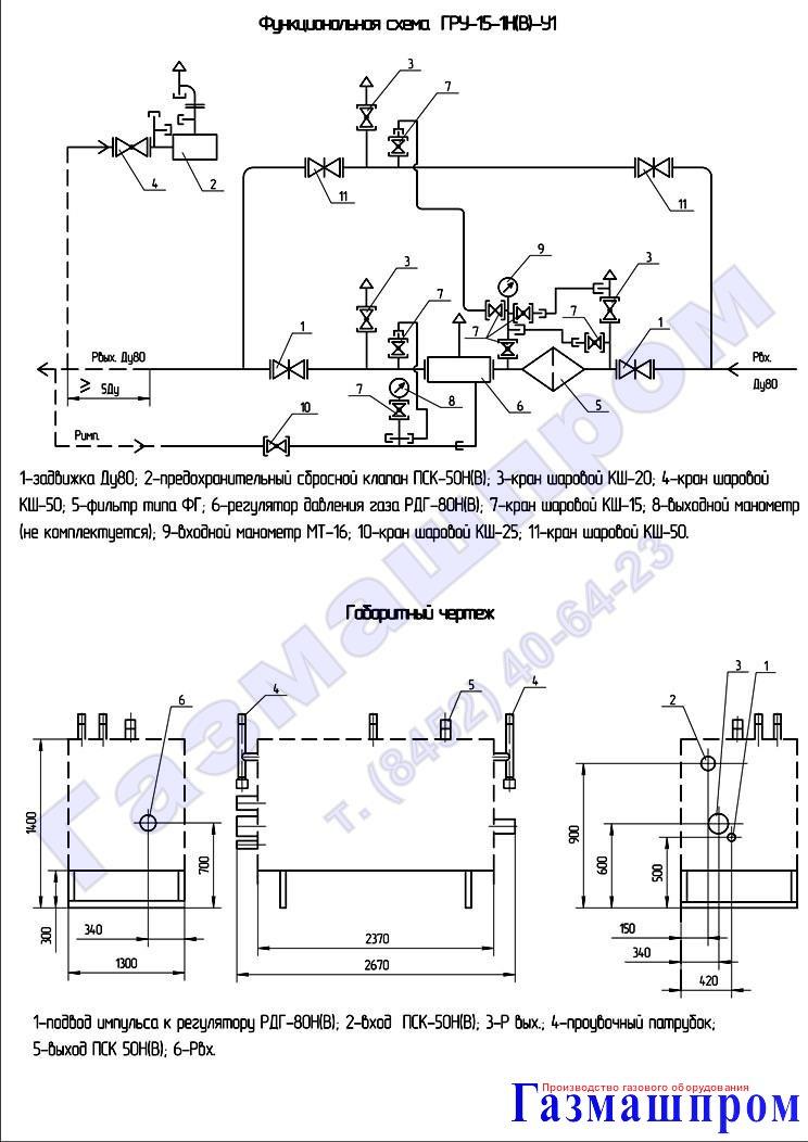 ГРУ-15-1В-У1-ЭК с регулятором РДГ-80В и измерительным комплексом СГ-ЭКВз