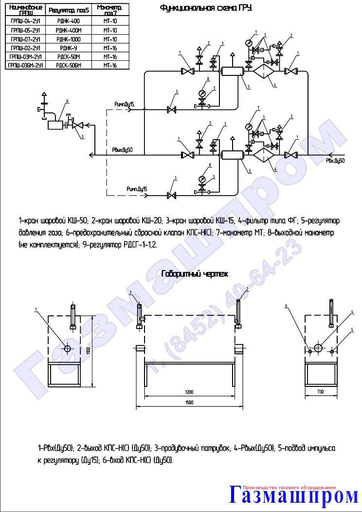 технические характеристики грпш 07-у1