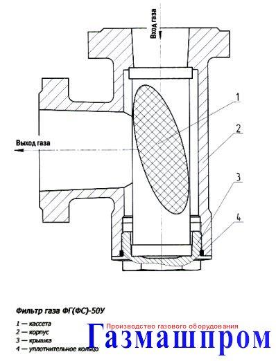 ФС-50 Фильтр