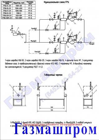 грпш 03м-2у1 технические характеристики
